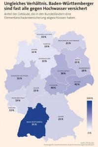 gdv-wohngebauedeversicherung-quote-elementarschutz-2013-sc-wichert_491x739